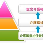 介護の資格ガイド(平成25年度改定版)