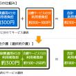 混合介護のイメージ図
